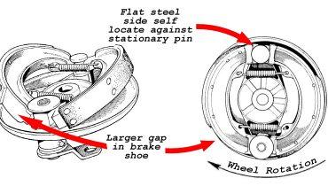 changing triumph 1945-1974 drum brakes